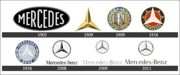 История эмблемы Mercedes Benz