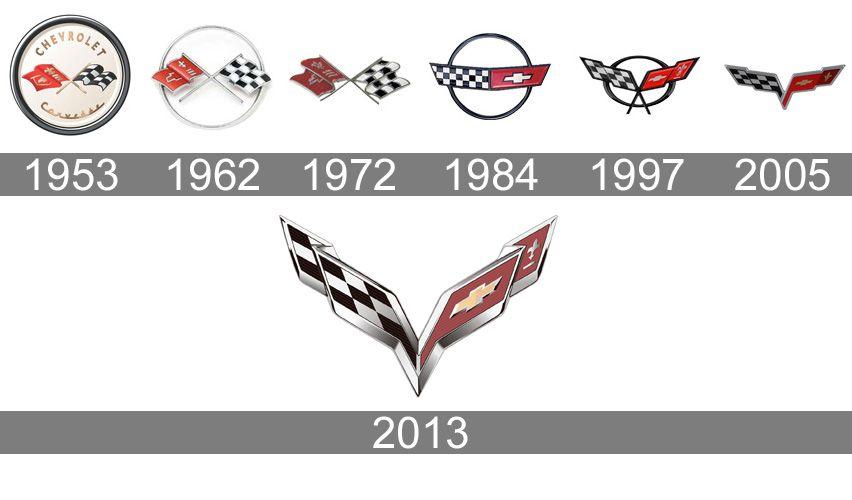 Chevrolet Corvette история логотипа