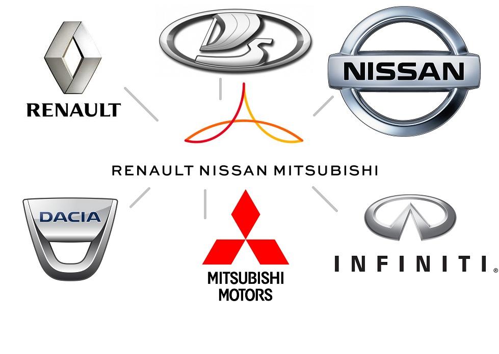 Логотипы брендов альянса Renault-Nissan-Mistsubishi