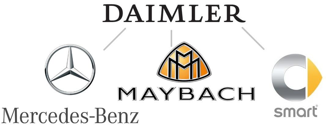 Логотипы брендов Daimler AG