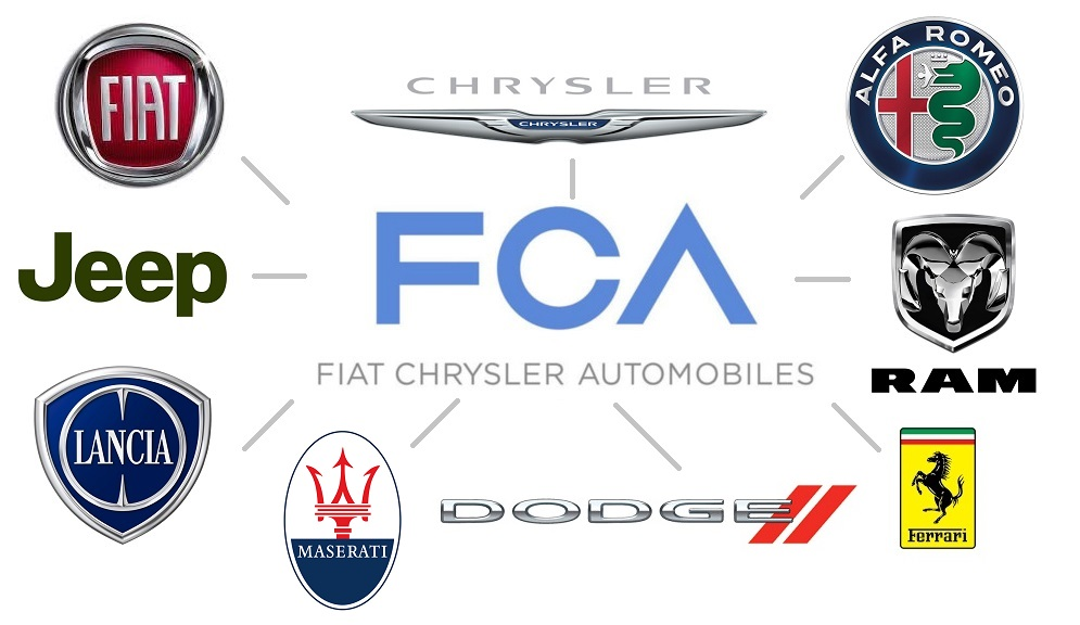 Логотипы брендов FCA