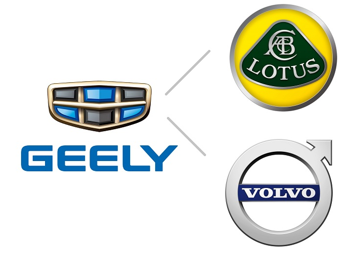 Логотипы брендов, входящих в Geely