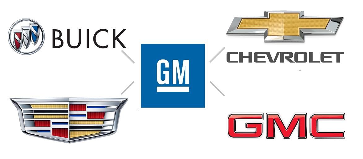 Логотипы брендов GM