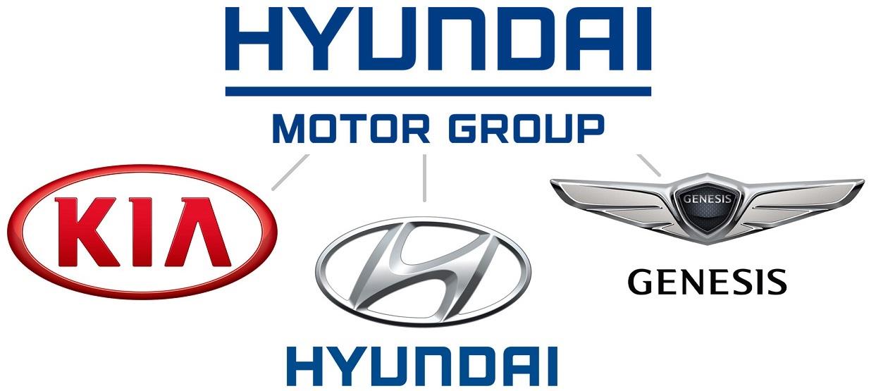 Логотипы брендов Hyundai Motor Group