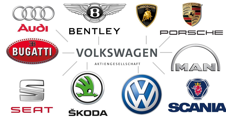 Логотипы брендов Volkswagen AG