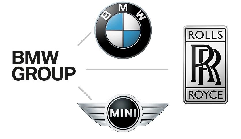 Логотипы брендов BMW AG