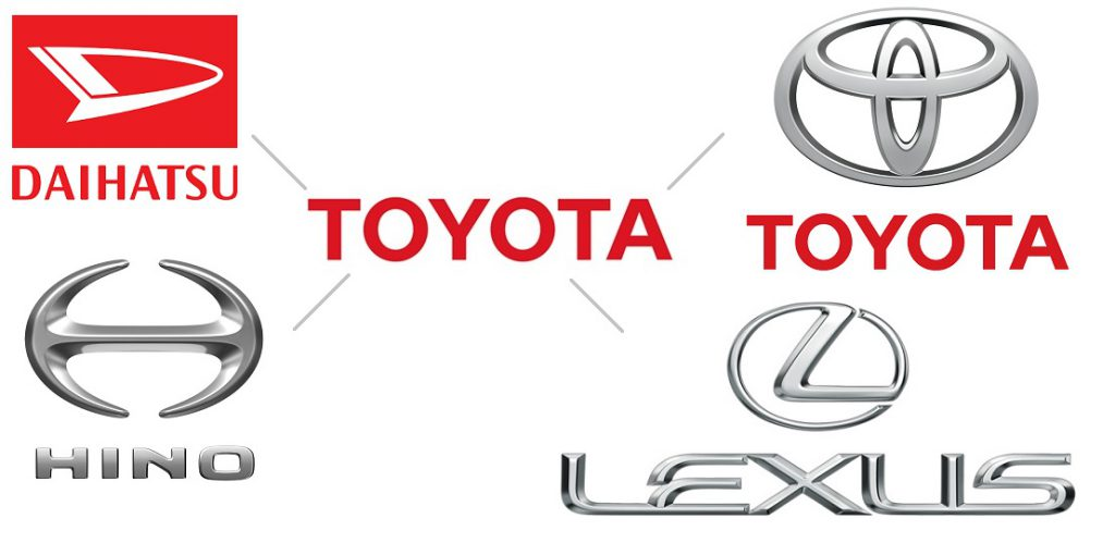 Логотипы брендов Toyota Motor Corporation